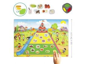 obrázek Potravinová pyramida zdravé výživy